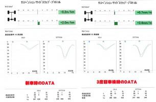 SDL_DATA