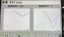ABARTH595サスペションの性能診断<br>モーションコントロールビーム装着